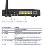 DSL WLAN Modem 200