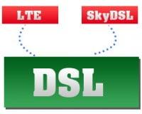 LTE und SkyDSL vs. DSL