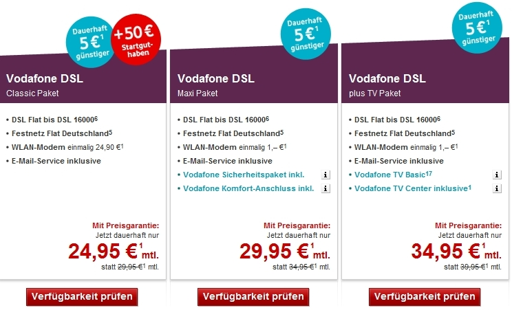 Sparen bei Vodafone DSL Classic